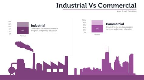 [click]types Of Sales Pitches And Presentations.