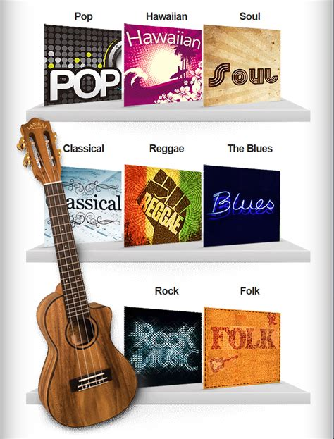 @ Ukulele Lessons With Good Conversion - Video Dailymotion.