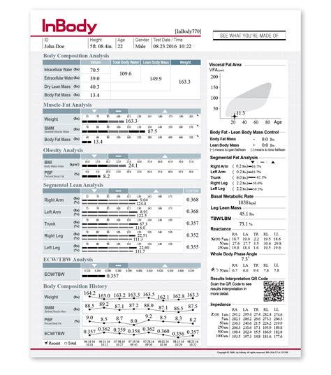 Understand The Inbody Result Sheet - Inbody Usa.
