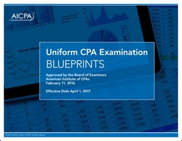 [pdf] Uniform Cpa Examination Blueprints - Aicpa Org.
