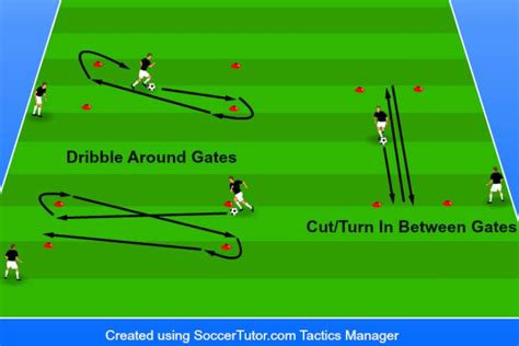 @ Use This Dribbling Circuit To Develop Quickness With The .