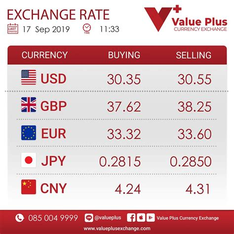 [click]value Plus Currency Exchange Phuket  Krabi - Home  Facebook.