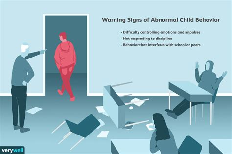 [click]warning Signs Of Normal And Abnormal Child Behavior.