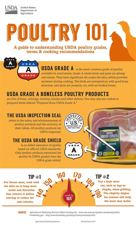 [pdf] Water In Meat And Poultry - Usda Food Safety And .