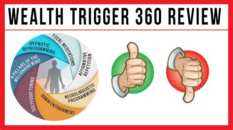 Wealth Trigger 360 By Joe Vitale Review - Wealth Mindset To Create.