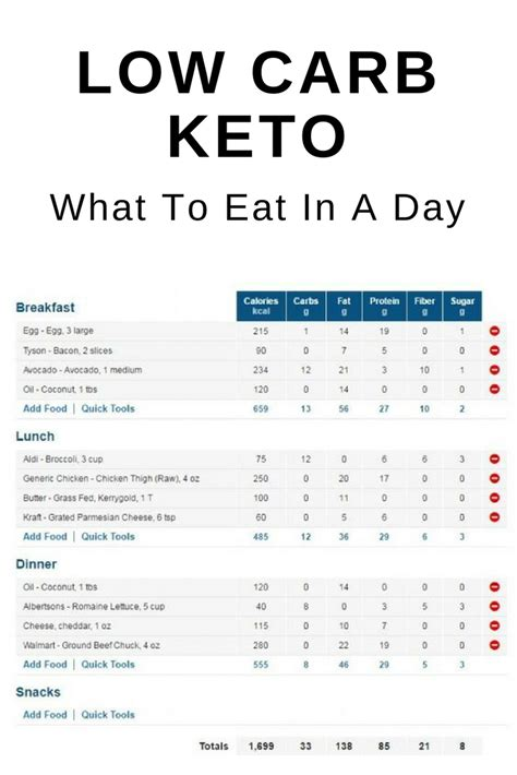 [click]weekly Keto Weight Loss Meal Plans - Low Carb Meal Plans .