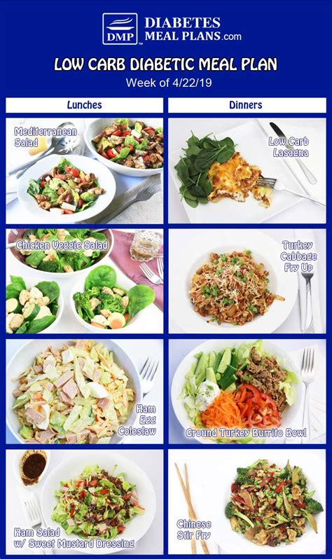 [click]weekly Low Carb Diabetic Diet Meal Plans.