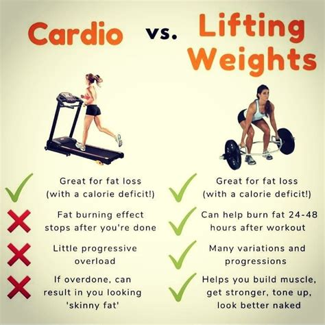[click]weight Training Versus Cardio For Losing Weight - Health .