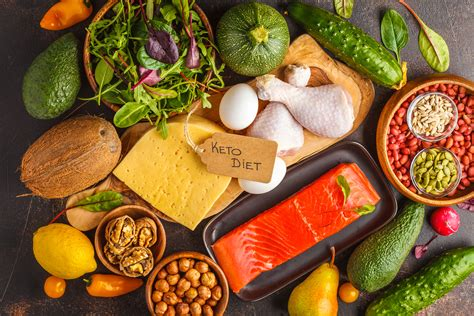 What The Basis Of A Ketogenic Diet