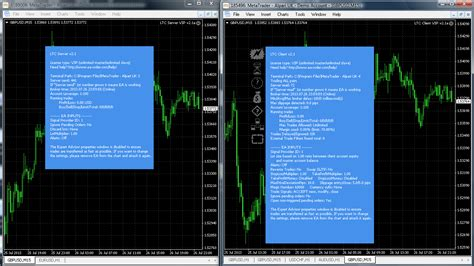 What Is Local Trade Copier For Metatrader 4 Account - Ea-Coder.com.
