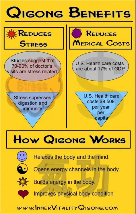 [click]what Is Qigong And Amazing Health Benefits - Vitality And .