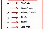 What Is a Difference Math