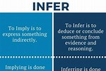 What Is the Difference Between Imply or Infer