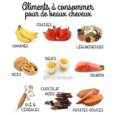 [click]where Can Les Aliments Beaute - Beauty Of Food In French .