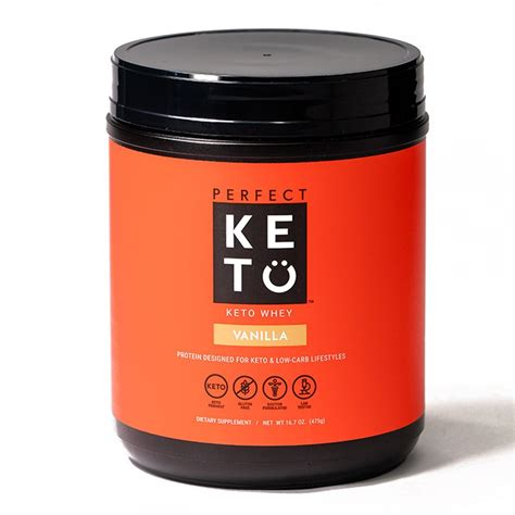 Whey Protein And Ketogenic Diet