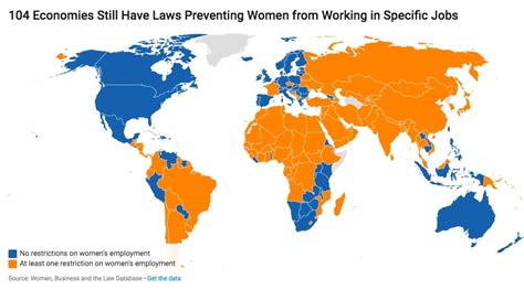 Women, Business And The Law - Gender Equality, Women Economic.