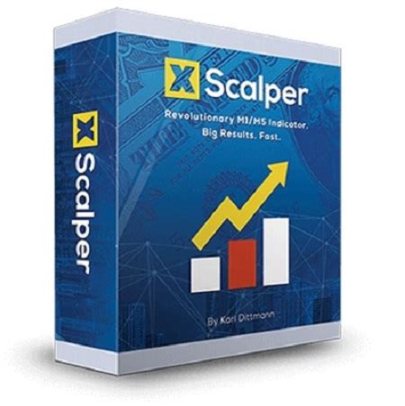 [click]x Scalper Review - New Mega Forex Indicator Launch.