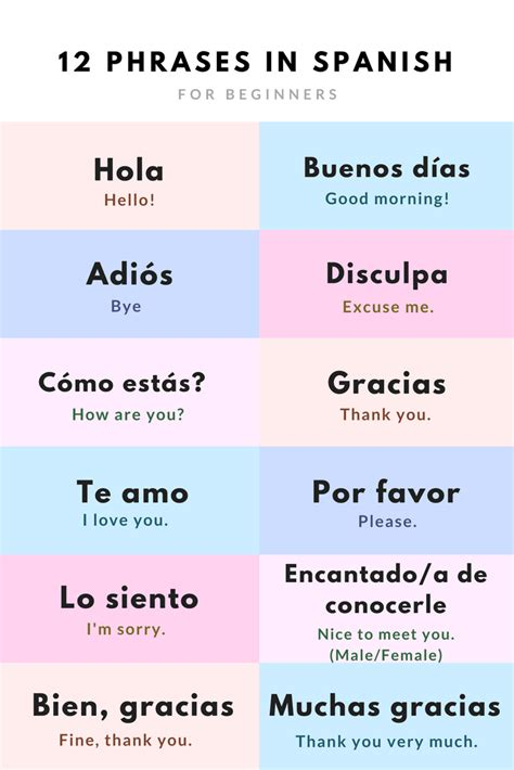 @ You Conversing In Spanish While You Travel  Prestobilingua.