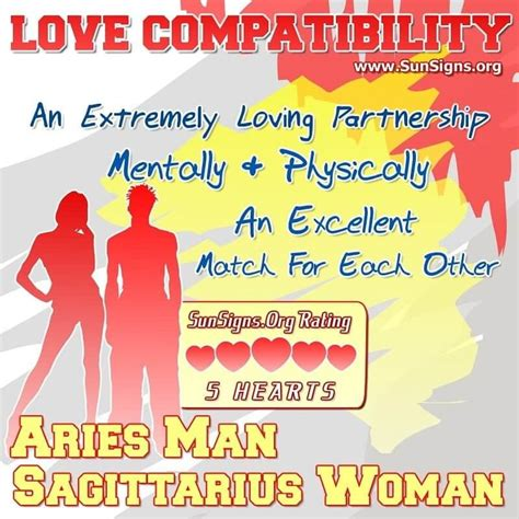 [click]your Match Aries Man And Sagittarius Woman Compatibility.