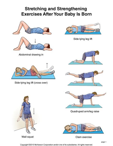 ab rehab exercises after baby