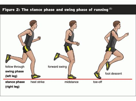 aching hip pain after running
