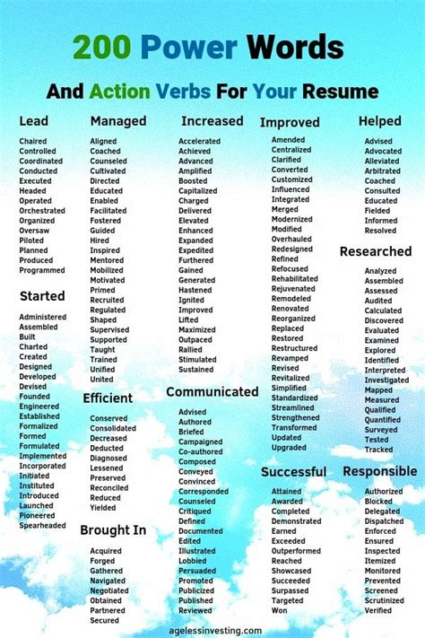 Action Words For Powerful Resumes Power Words To Use In Your Resume The Balance