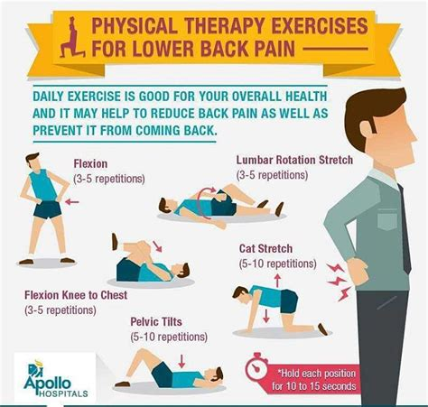 acute lower back pain relief exercises