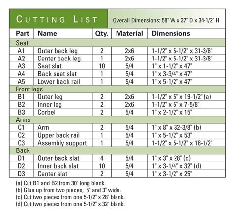 Adirondack Chair Plans Material List