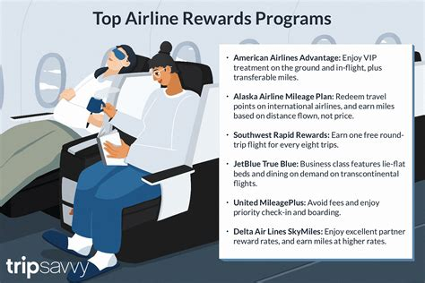 Airline Rewards Credit Cards Chase Best Travel And Airline Credit Cards Bankrate
