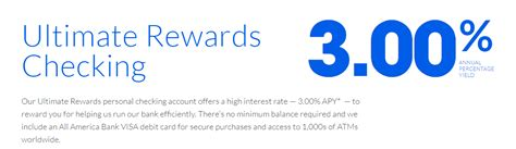 Bank Of America Credit Card Year End Statement All America Bank Ultimate Rewards Checking 25 Apy
