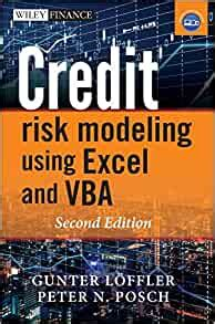 Credit Card Number Format In Excel