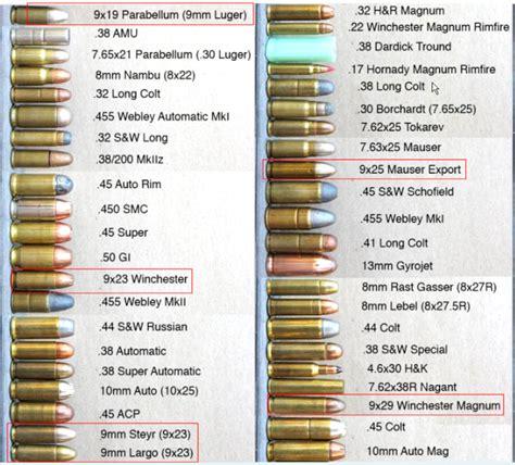 Ammunition Ammunition Cartridge Weights.