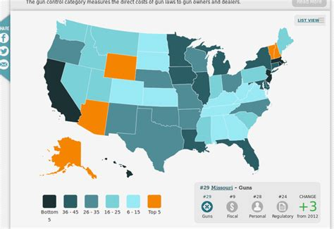 Ammunition Ammunition Laws By State.
