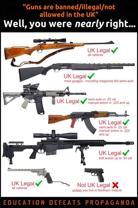 Ammunition Ammunition Laws Uk.