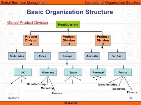 Code Of Ethics For Lawyers Quebec Anatomy Of An Effective Corporate Investigation Global