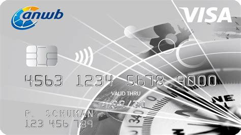 Anwb Visa App