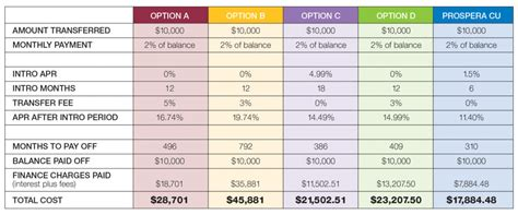 Applying For Business Credit Card Your Name Credit Cards Compare Credit Card Offers Credit