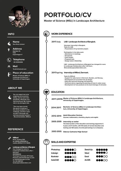 architect cv sample pdf ejemplo de curriculum vitae usa