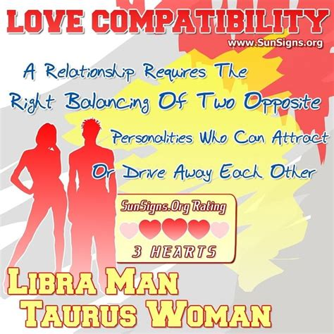 Taurus-Question Are Libra Woman And Taurus Man Compatible.