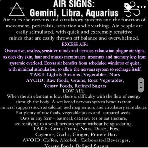 Taurus-Question Are Taurus Air Signs.