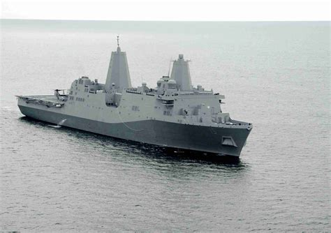 Army-Surplus Army Surplus Boats For Sale Uk.