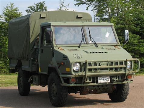 Army-Surplus Army Surplus Canada Vehicles