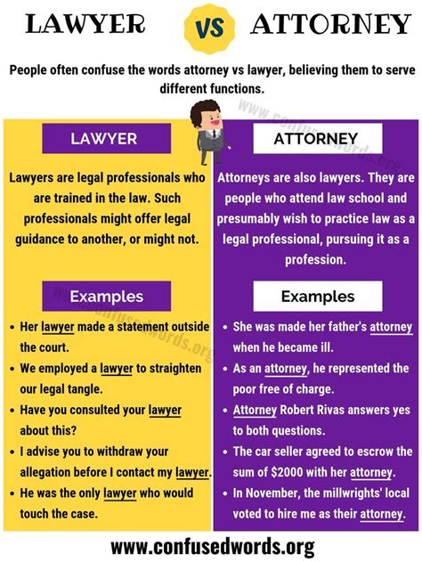 Corporate Lawyer Meaning Attorney Vs Lawyer Definition Lawyereduorg