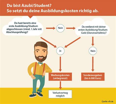Ausbildungskosten Absetzen