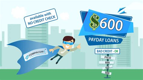 Unsecured Credit Card Bad Credit Guaranteed Approval