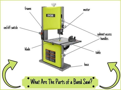 Band Saw Part Identification