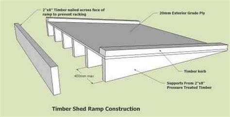 Barn Ramp Plans
