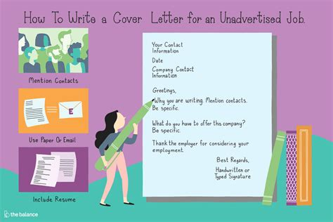 examples of cover letters for employment