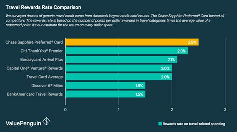 Credit Card Balance Transfer Promotion Singapore