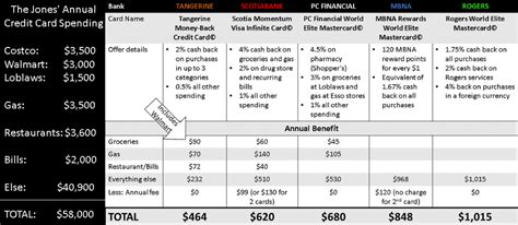 Quicksilver Cash Rewards Credit Card Chip